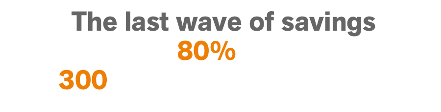 The last wave of savings. Get over 60% off our best-selling Rack Extensions and ReFills!