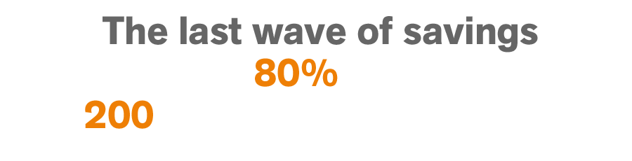The last wave of savings. Save up to 80% on more than 200 instruments, effects and ReFills.
